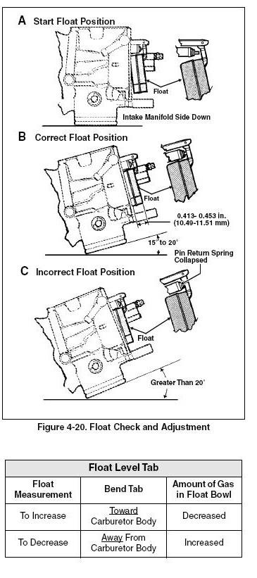 Buell Blast Motorcycle Forum - Engine - Carburetion & Intake - BadWeB