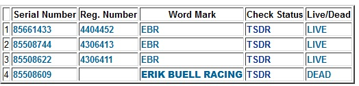 EBR replaces Erik Buell Racing