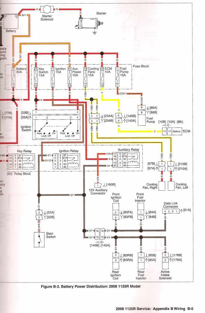 375821 buell wiring diagram 100 images 05 gsxr 1000 wiring diagram 05 2008 Buell Firebolt XB12R at alyssarenee.co