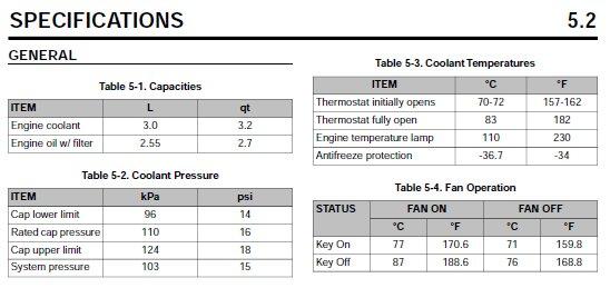 coolant temp
