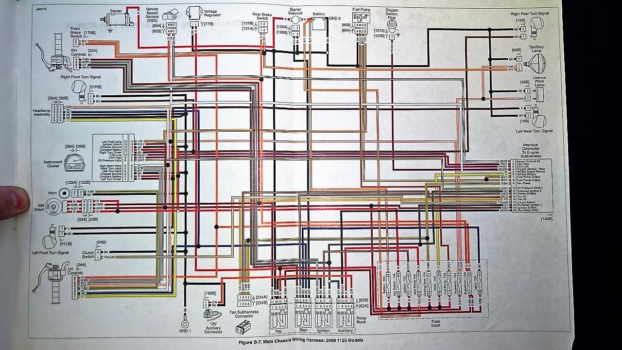 1125 buell wiring diagram crazy cart wiring diagram free