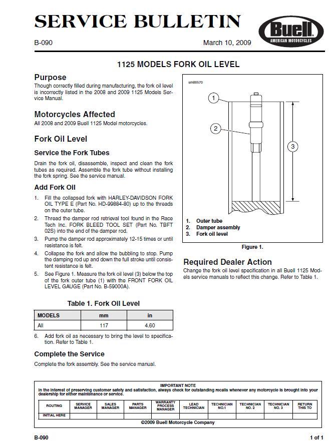1125 fork oil bulletin