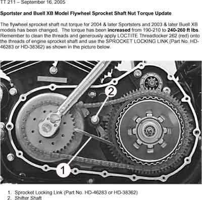 Sprocket locking tool