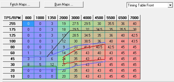 Buell Forum: Need XB12 Race Timing Tables