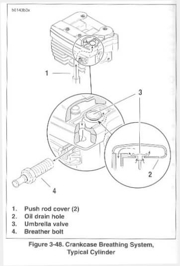breather setup closeup for the FAQ