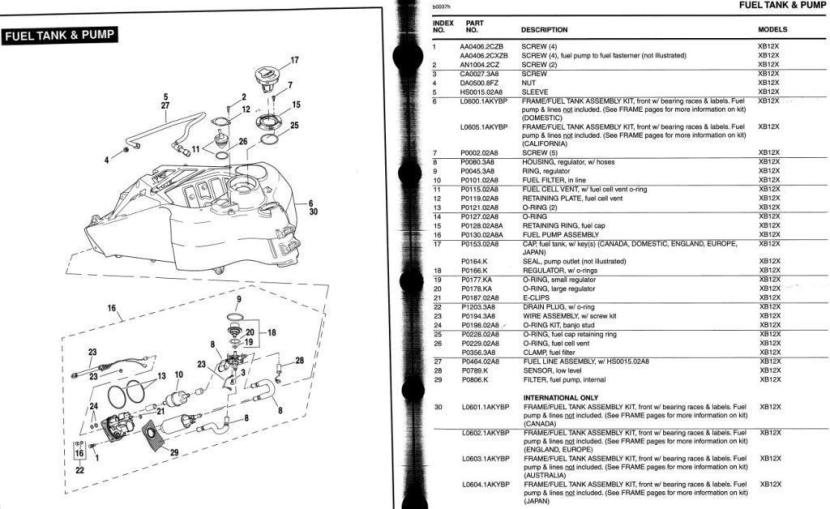 buell forum  parts list for 2008