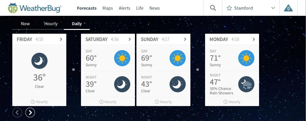 Weatherbug Forecast