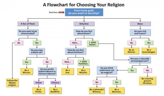 religious joke