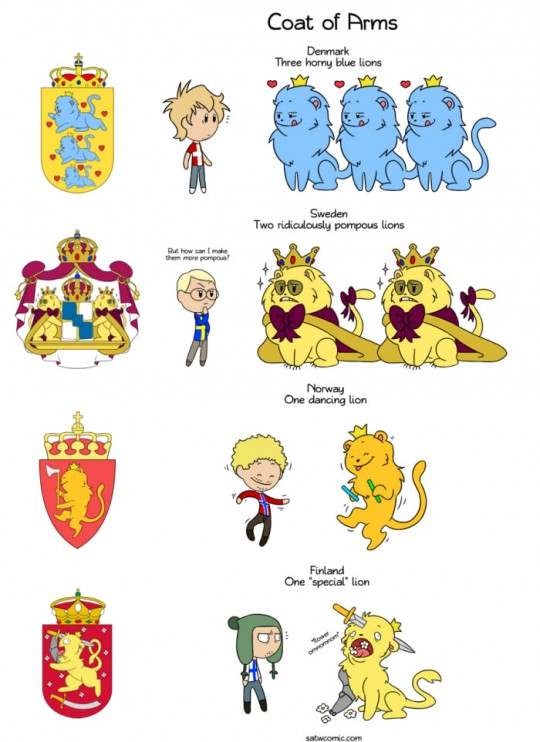 nordic coats arms