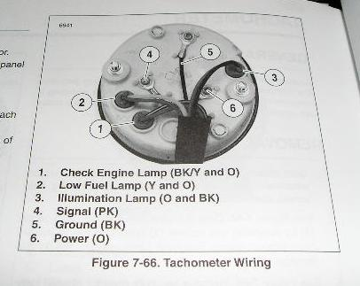 yes black connector pink wire position 12 is the tach line (i can't read  the fsm main wiring drawing with out a glass or i would send you a copy