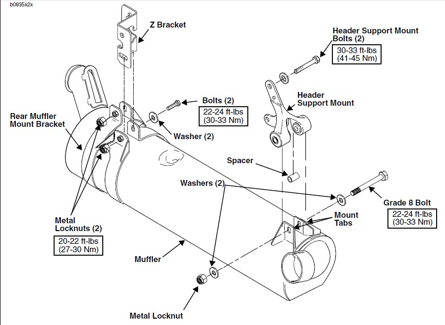 Buell Forum  Diagram Of Parts And How To Mount The