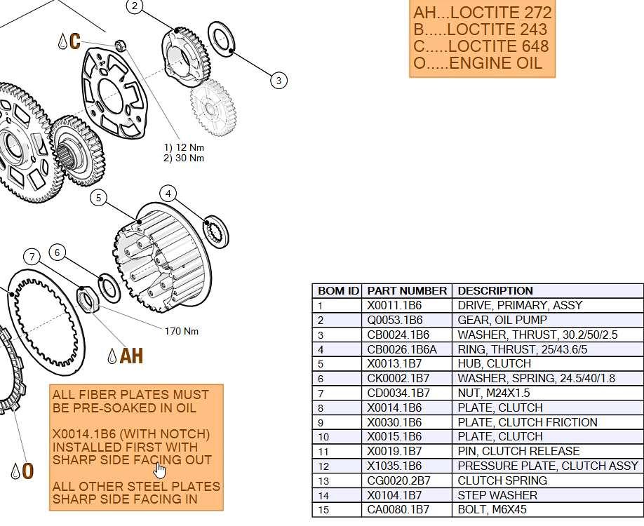 1190 RX/SX clutch nut